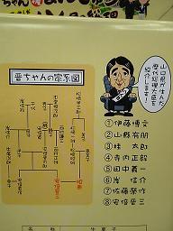 しんちゃん家系図.JPG