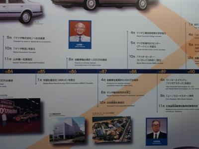 マツダ年表1984-1989.jpg