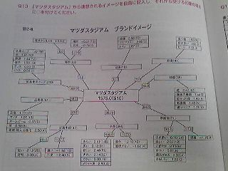 マツダスタジアム親和図.jpg